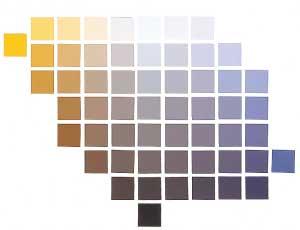 沖縄県宜野湾市美容室stylista|色の基礎知識。2